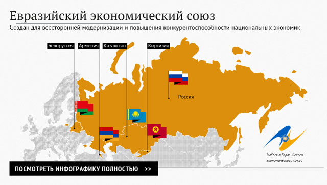 евразийский континент